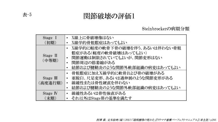 関節破壊の評価1(表-5)