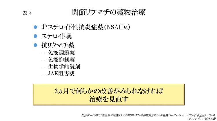 関節リウマチの薬物治療 (表-8)