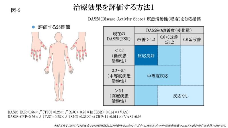 治療効果を評価する方法1(図-9)