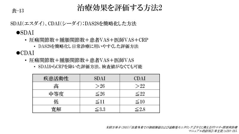 治療効果を評価する方法2(表-13)