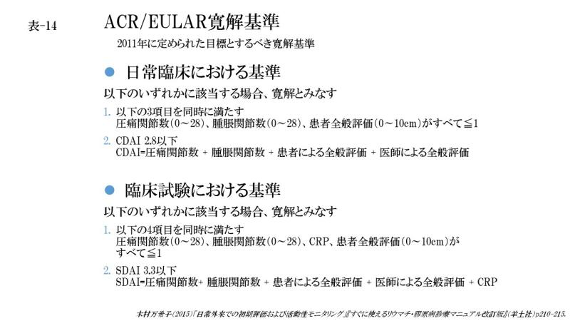 ACR/EULAR寛解基準(表-14)