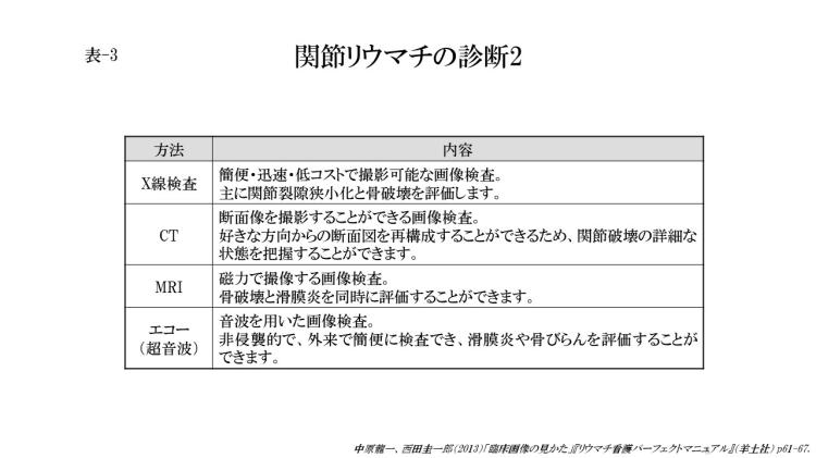 関節リウマチの診断2 (表-3)